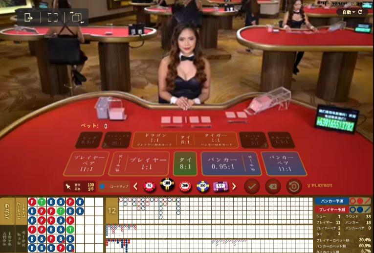 カジノシークレットのライブバカラは万ドルベットできる?