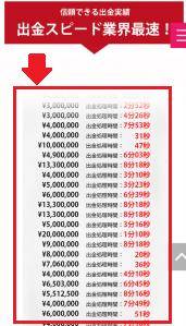 【保存版】パイザカジノの入金出金限度額(上限額)まとめ