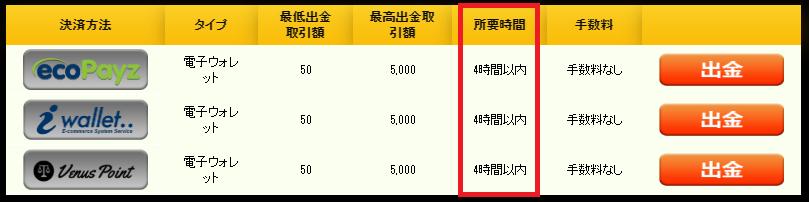加藤鷹がアンバサダーのオンラインカジノって?その魅力を徹底解説!